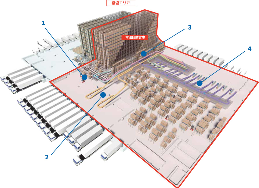 物流自動化設備俯瞰図 1F(常温倉庫) | RKK中城総合物流センター